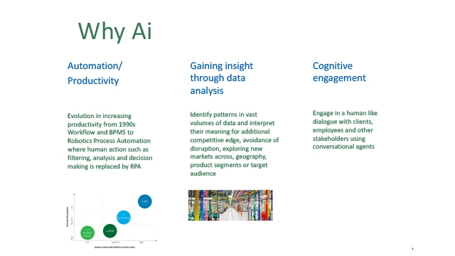 How Augmented Data and AI can Turbo Charge Value and Decision Making