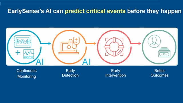 Beyond the 'I' in AI