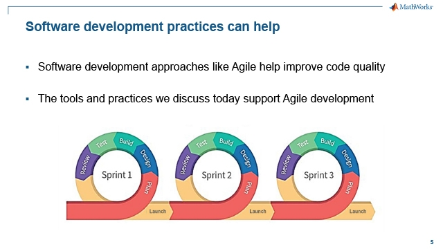 Software Development Practices with MATLAB