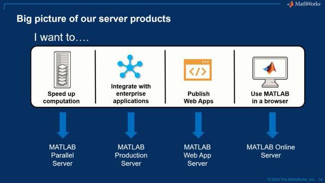 Learn about new capabilities in the MATLAB product families. This talk highlights new features for deep learning, machine learning, and other application areas.