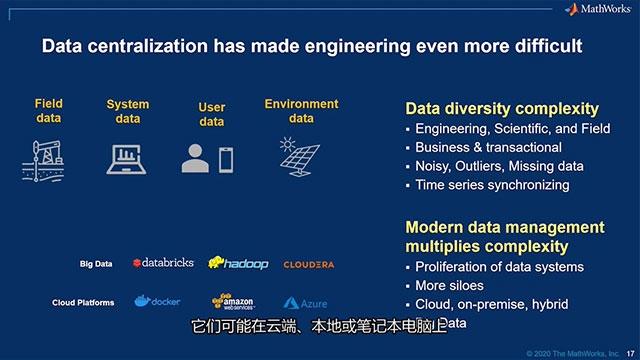 很多企业已经将数字化转型从想法过渡到执行实际转型项目。而为了应对数字化转型过程中面对的挑战,组织必须掌握如何系统地使用数据和模型. 一个有效的数字化转型计划需要考虑人员的技能,流程和技术的变化。本次演讲将向您介绍工程和科学团队如何利用数据和模型来实现数字化转型目标。