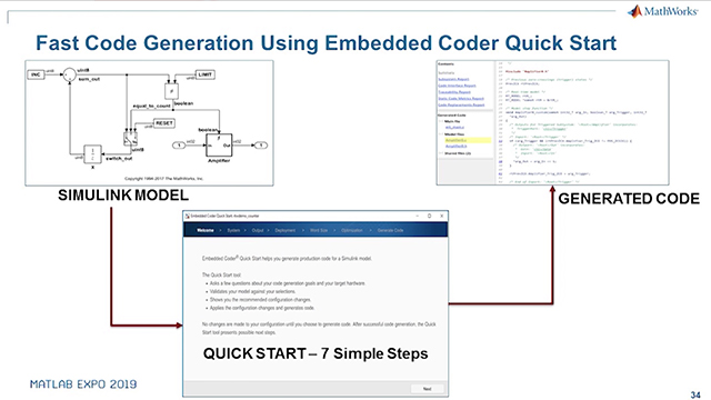 Learn how to develop, simulate, and implement a digital controller for a buck-boost converter using Simulink and Simscape Electrical.