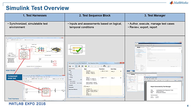 Find out how to use Simulink Test to create and manage test harnesses, rapidly author temporal and logic based tests, and integrate coverage analysis, requirements linking, and report generation.