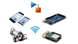 Hardware Connectivity with MATLAB and Simulink