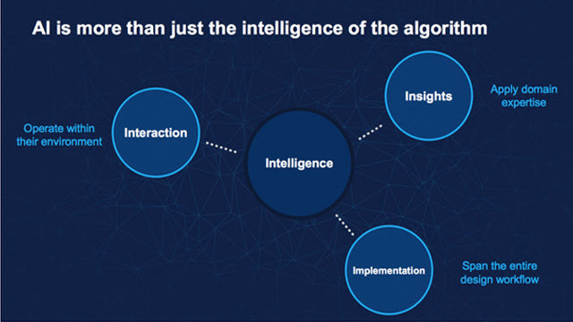 "Beyond the ""I"" in AI"