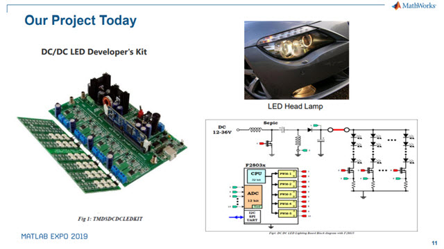 Developing Digital Control for Power Converters