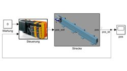 Virtuelle Inbetriebnahme mit Simulink - Einfache Modellerstellung durch CAD Import