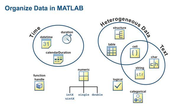 Fit für die MATLAB EXPO: Eine kurze Einführung in MATLAB