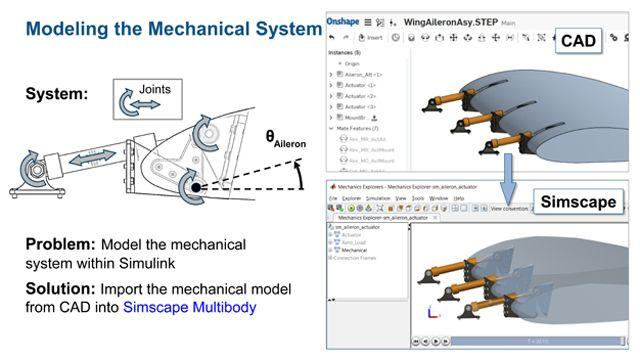 Entwicklung von mechatronischen Systemen in der Luft- und Raumfahrt