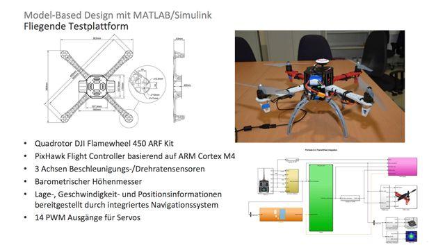 Model. Code. Fly. Repeat.: Erfolgreich Flugregelung lehren mit Model-Based Design