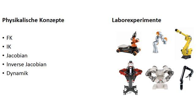 Entwicklung eines praktischen Robotik-Lehrplans mit modularen Aktuatoren