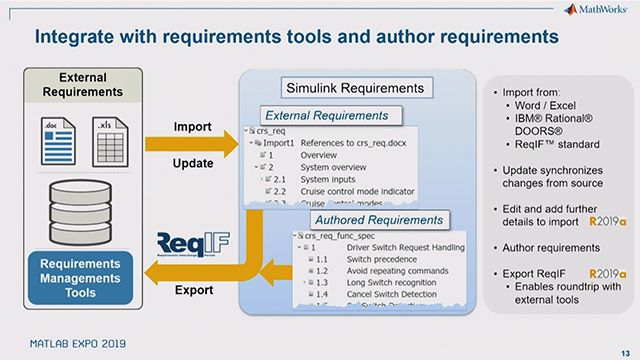 Learn how you can use Simulink Test to model textual requirements and translate them into unambiguous assessments with clear, defined semantics that can identify inconsistencies and verify the design earlier. MATLAB EXPO 2019.