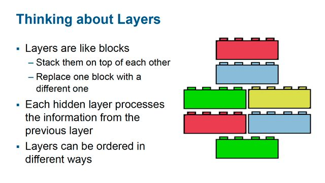 Master Class: Deep Learning, del Prototipo a Su Despliegue en Entornos Embarcados