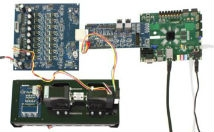 Conception, prototypage et test d'algorithmes complexes pour les FPGA et SoC