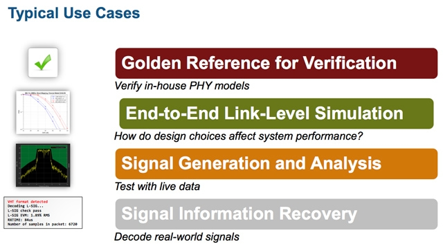 Simulation, prototypage et vérification de la conformité aux standards 4G/LTE, WLAN et 5G