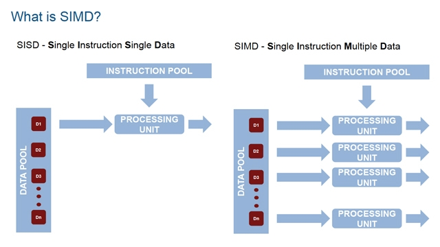 Generating Industry Standards Production C Code Using Embedded Coder