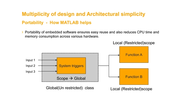 Advantages and Application of MATLAB and Simulink in MAAB Design Patterns