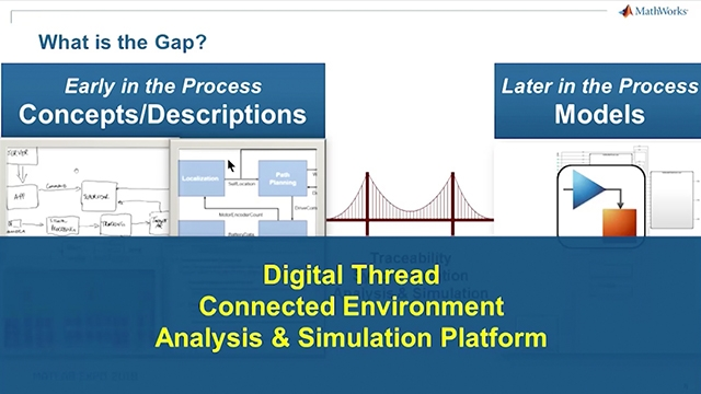 Learn how to start with a set of requirements that are used to drive a system decomposition and requirements allocation process. Then trade studies are performed on architecture alternatives to produce a candidate architecture from which the design i