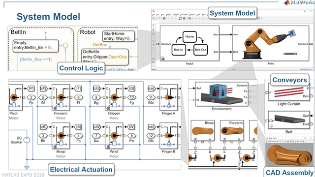See how engineers use MATLAB, Simulink, and Simscape to optimize robotic systems. Mechanical designers and electrical engineers minimize energy consumption of a robot using simulation.