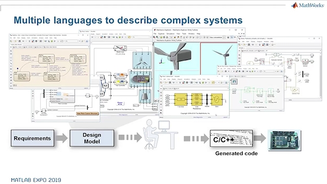 Learn how you can use Simulink Test to model textual requirements and translate them into unambiguous assessments with clear, defined semantics that can identify inconsistencies and verify the design earlier.