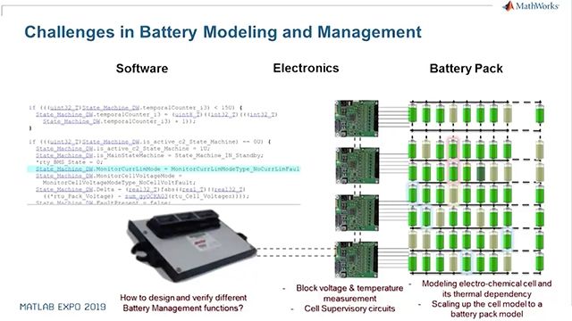 Learn how to leverage simulations for developing battery management system (BMS) algorithms, starting from early design tradeoffs to hardware-in-the-loop (HIL) testing of BMS hardware.