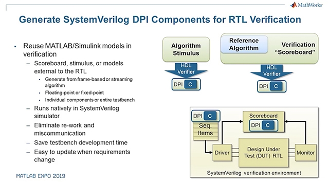 Learn how algorithm and hardware engineers can collaborate in MATLAB and Simulink to architect and verify high-level models for FPGA, ASIC, or SoC implementation, connecting to production workflows by automatically generating code and models.