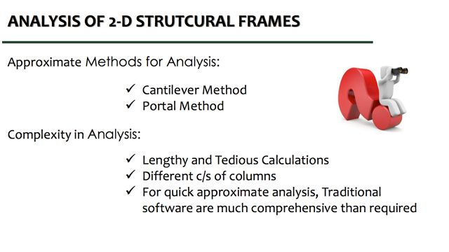 Analysis of a 2D Structural Frame Using Approximate Methods