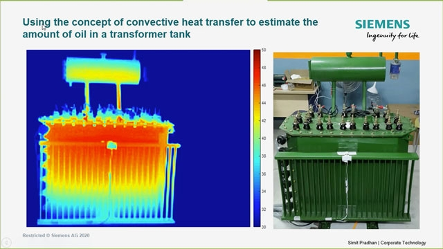 We present a scheme to virtually sense the oil level in transformers using temperature sensors fitted on the transformer housing. Transformers stream data to the cloud where our algorithm generates signals for predictive maintenance of the assets.