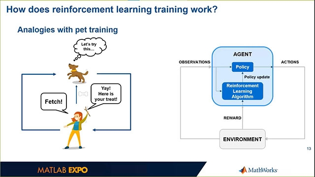 Learn how to apply reinforcement learning with Reinforcement Learning Toolbox.