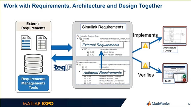 Learn how you can automate and front load the verification and validation activities with Model-Based Design and gain confidence in the design early in the design process. New capabilities to perform functional and structural testing are presented.