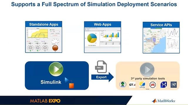 See how you can share Simulink simulations as standalone executables, web apps, or integrated with enterprise applications.
