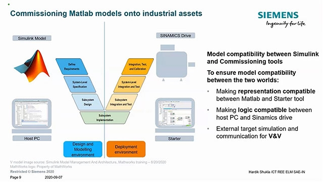 This talk explains the nuances and experiences of using and integrating MATLAB and Simulink with industrial tools and assets. We have generated code for industrial asset targets for Siemens' SINAMICS drives.