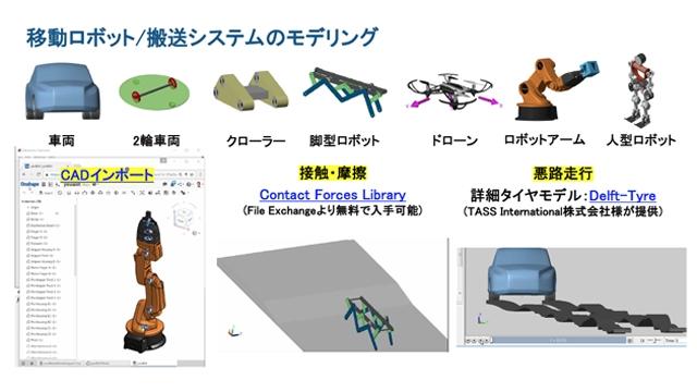モデルを活用した自律移動ロボット・自動搬送システムの開発