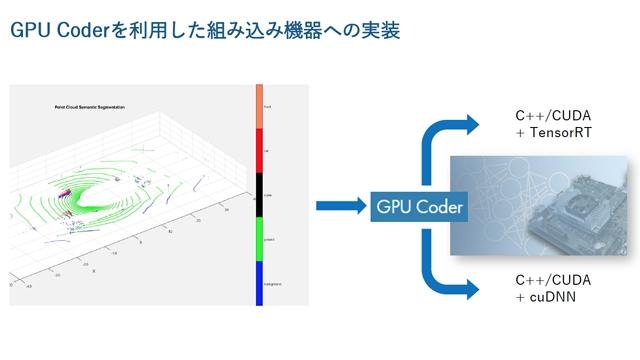 ADAS・自動運転の開発・検証を加速するMATLAB/Simulink