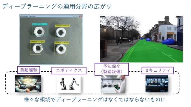 外観検査のための画像処理・ディープラーニングワークフロー