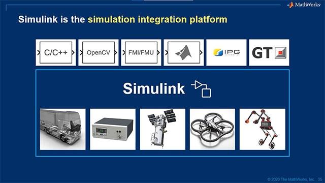 R2019bから導入されたMATLAB®/Simulink®およびアドオン製品の主な機能拡張・改善点について紹介します。プログラミング、モデリング、シミュレーション、テストに役立つ機能や AI・自動運転に代表されるアプリケーション関連機能について取り上げます。