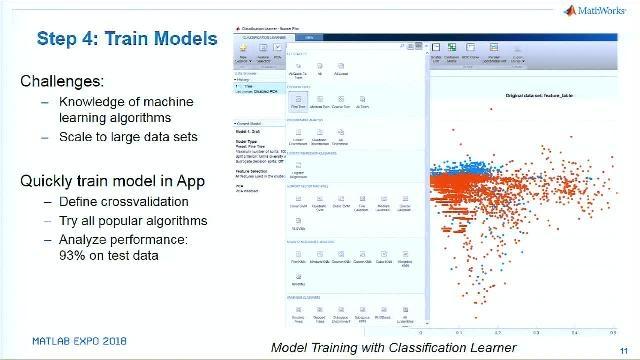 신호처리 및 머신러닝에 대한 전문지식이 없어도 머신러닝 모델을 개발하는 방법을 소개.