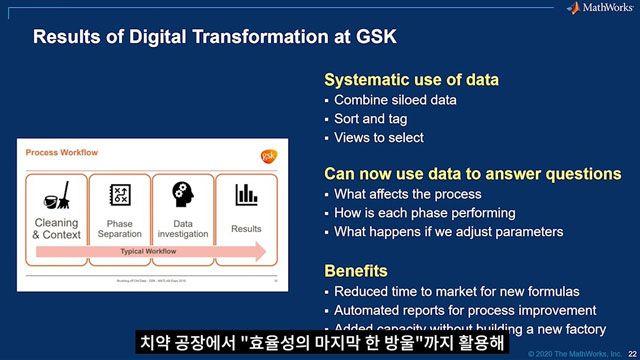 디지털 트랜스포메이션에 대한 실용적인 접근 방식을 설명하고 엔지니어링 및 개발팀이 데이터 및 모델을 활용하여 디지털 트랜스포메이션 목표를 달성하는 방법을 소개합니다.
