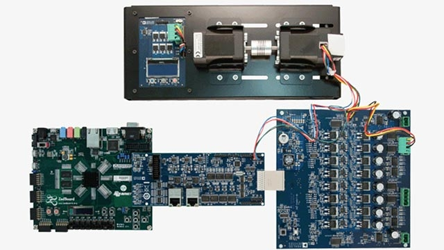Model-Based Design for a Motor Controller for Xilinx Zynq SoCs
