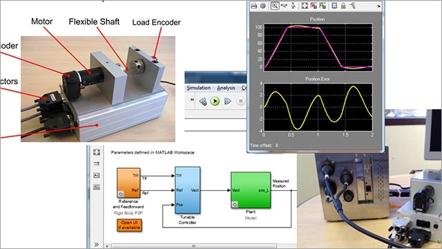 Design and Prototype a Digital Motion Control System