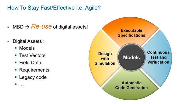 Real-Time Testing in a Modern, Agile Development Workflow