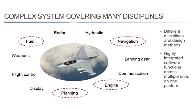 Fighter Aircraft Development with Model-Based System Engineering: A Report from the Trenches