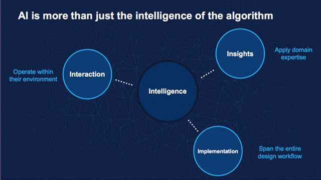 """Beyond the """"I"""" in AI"""