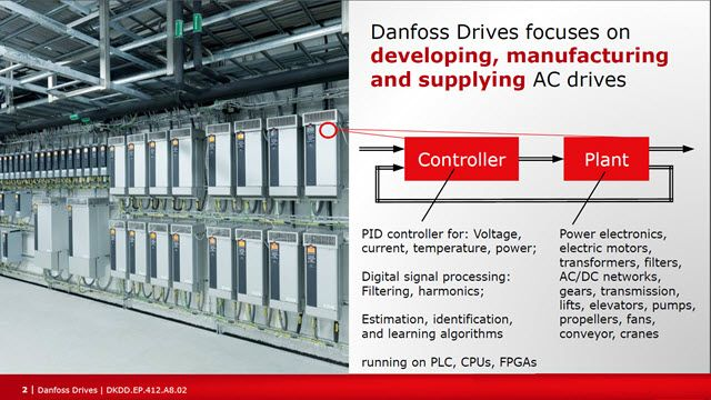 Experiences of using Model-Based Design in Development of Control Software for Electric Drives