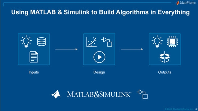 What's New in MATLAB and Simulink