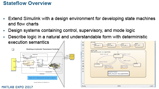 Introduction to Simulink and Stateflow
