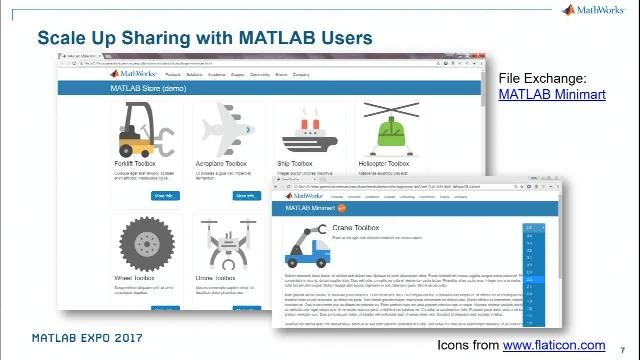 Scaling MATLAB for Your Organisation and Beyond