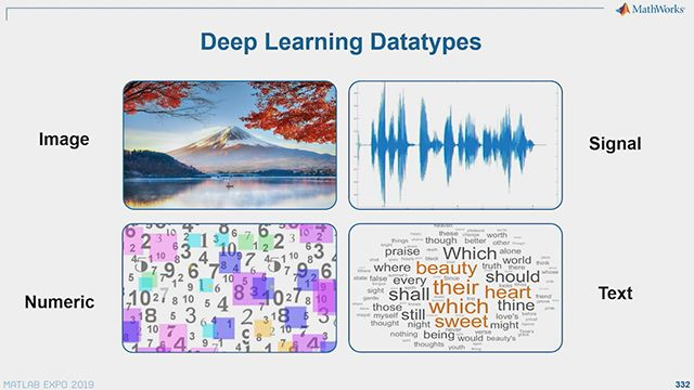 Learn how AI techniques including deep learning and reinforcement learning can be applied to image, signal, and text data for applications such as medical imaging, control design, and signal processing.