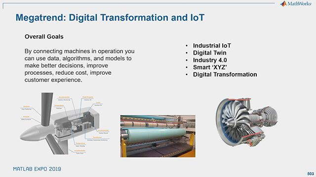 Develop and deploy MATLAB algorithms and Simulink models as digital twin and IoT components on assets, edge, or cloud for anomaly detection, control optimisation, and other applications.