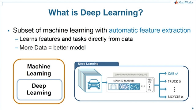 Gain practical knowledge of the domain of deep learning and discover new MATLAB features that simplify these tasks and eliminate the low-level programming.